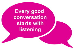 Every good conversation starts with listening